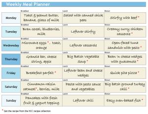 UTM Sample Meal Plan 80%