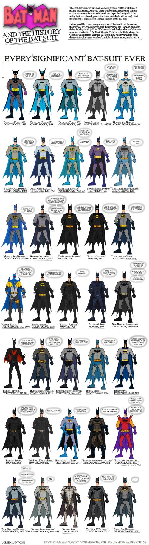 bat-suit-timeline