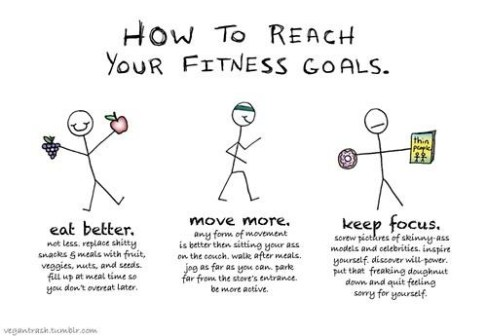 how-to-get-your-fitness-goals